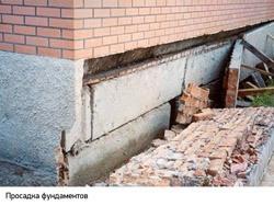 Восстановление фундамента г.Новокузнецк